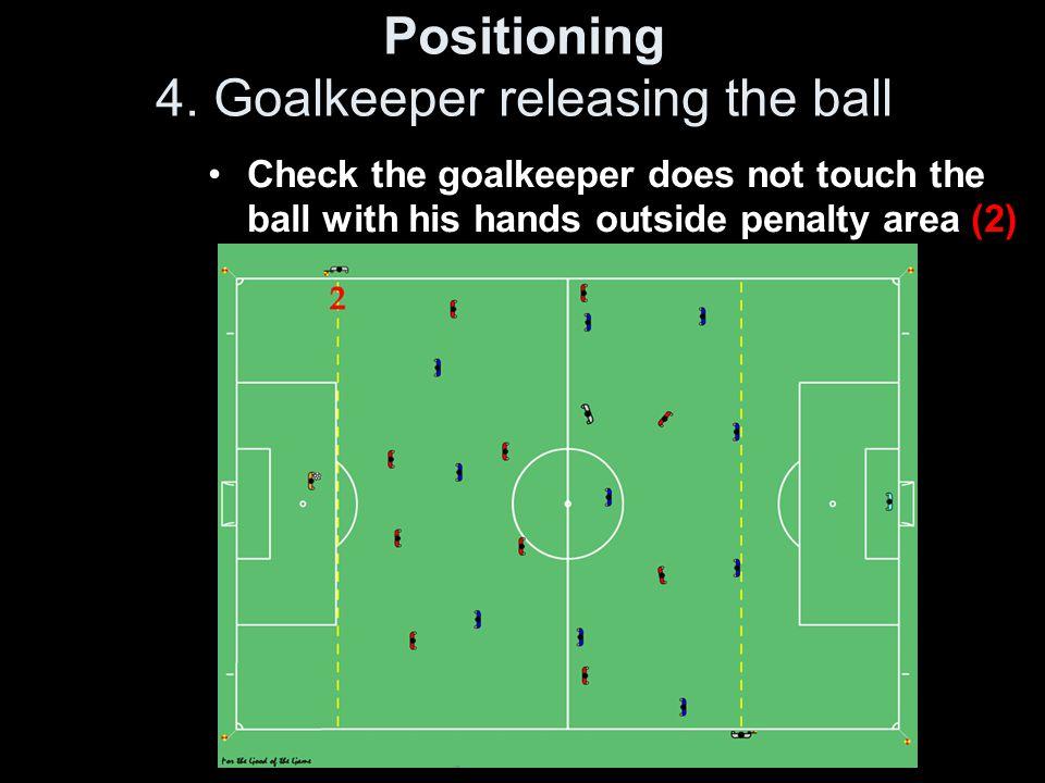 Positioning 4. Goalkeeper releasing the ball