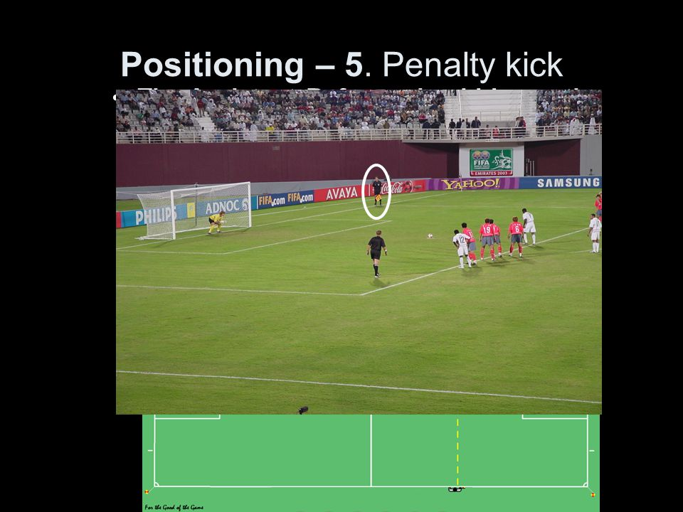 Positioning – 5. Penalty kick