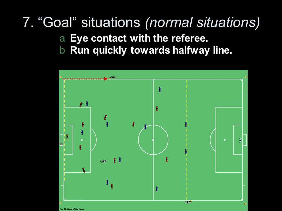 7. Goal situations (normal situations)