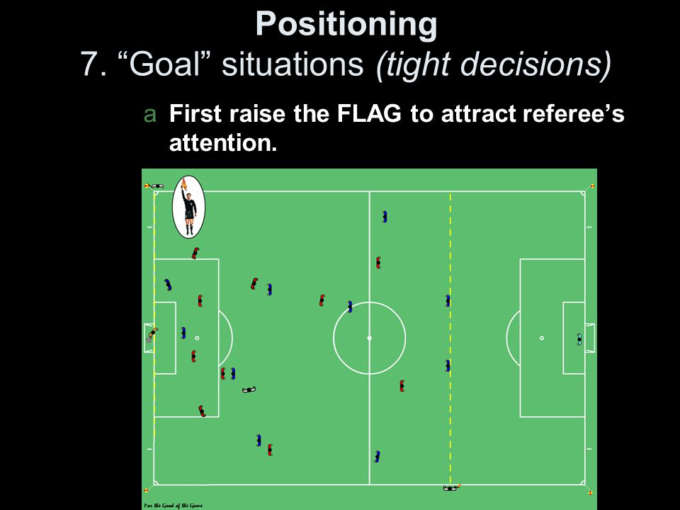 Positioning 7. Goal situations (tight decisions)