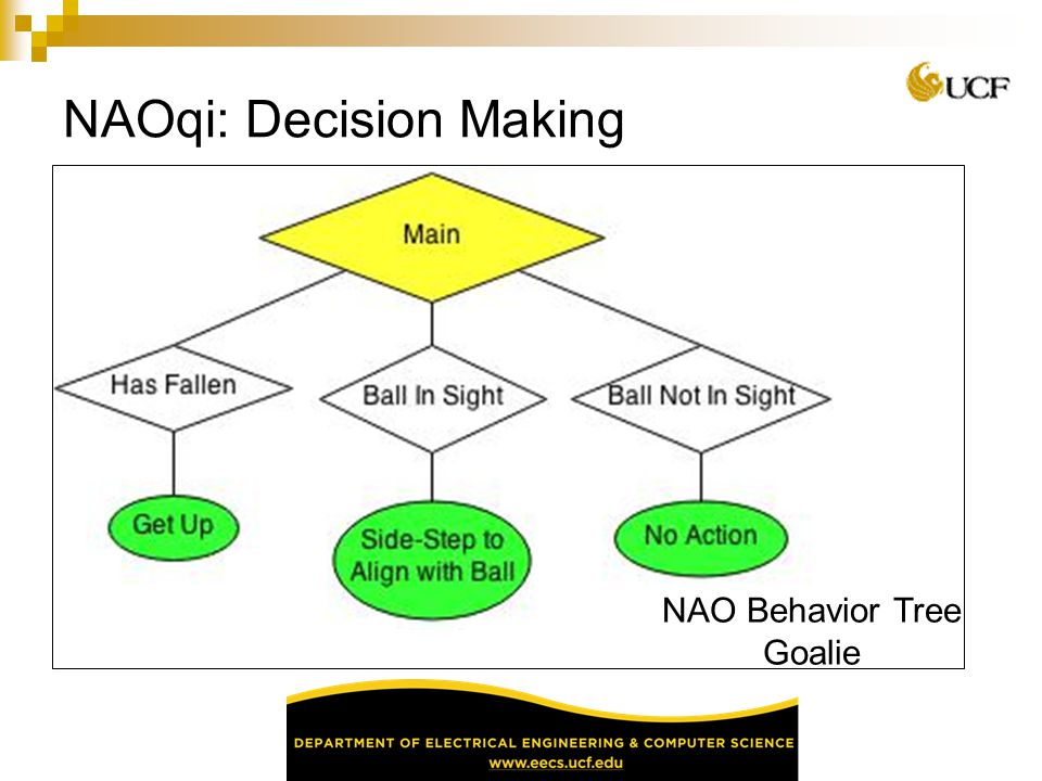 NAOqi: Decision Making