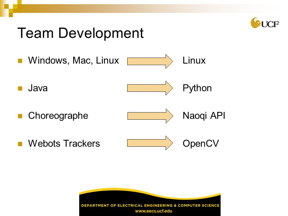 Team Development Windows, Mac, Linux Linux Java Python