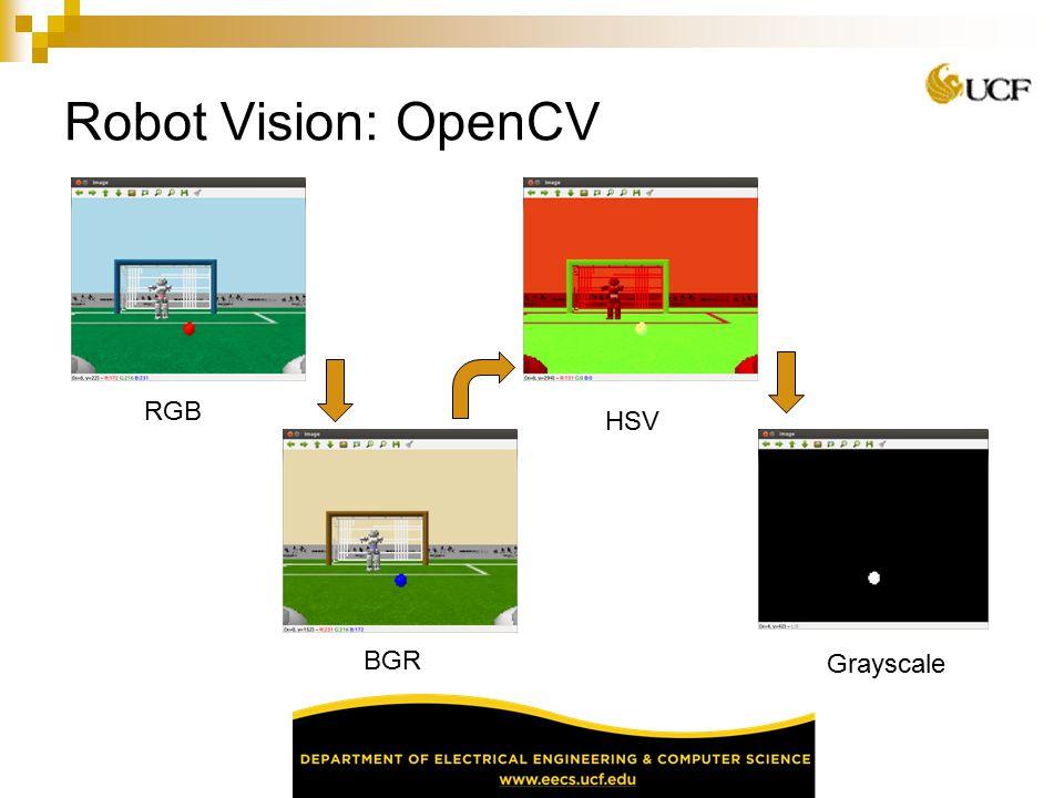 Robot Vision: OpenCV RGB HSV BGR Grayscale