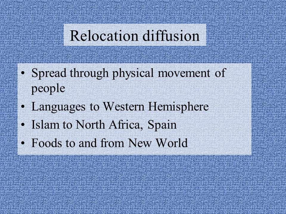 Relocation diffusion Spread through physical movement of people