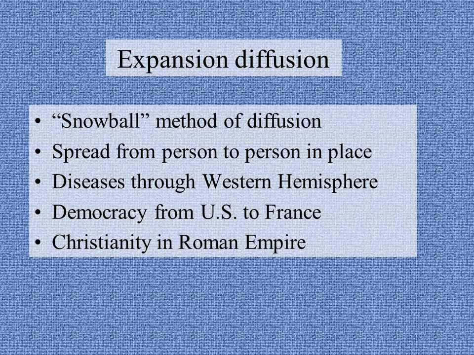 Expansion diffusion Snowball method of diffusion