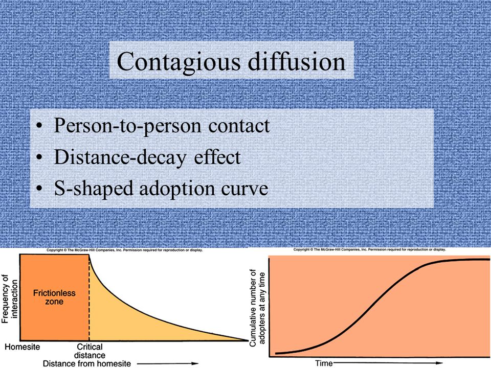 Contagious diffusion Person-to-person contact Distance-decay effect