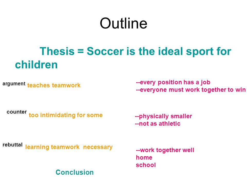 Outline Thesis = Soccer is the ideal sport for children Conclusion