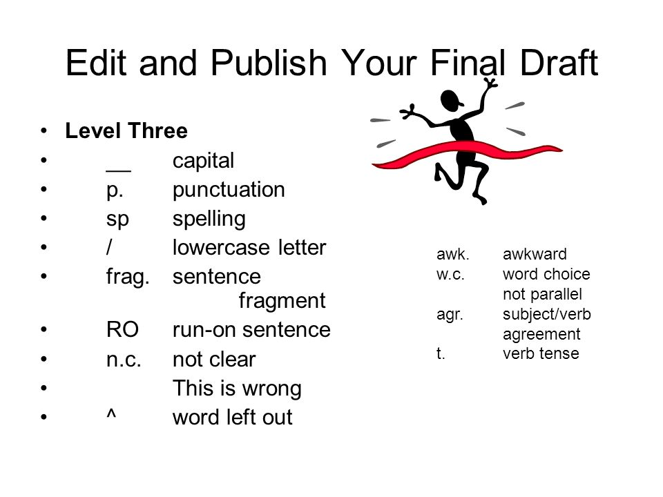 Edit and Publish Your Final Draft