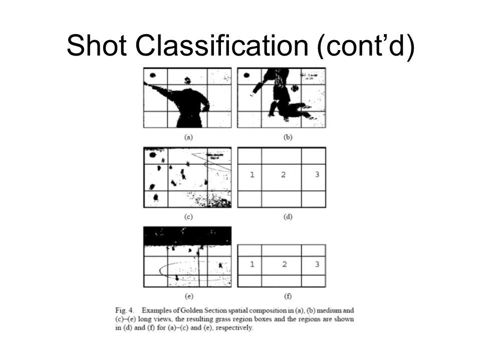 Shot Classification (cont'd)