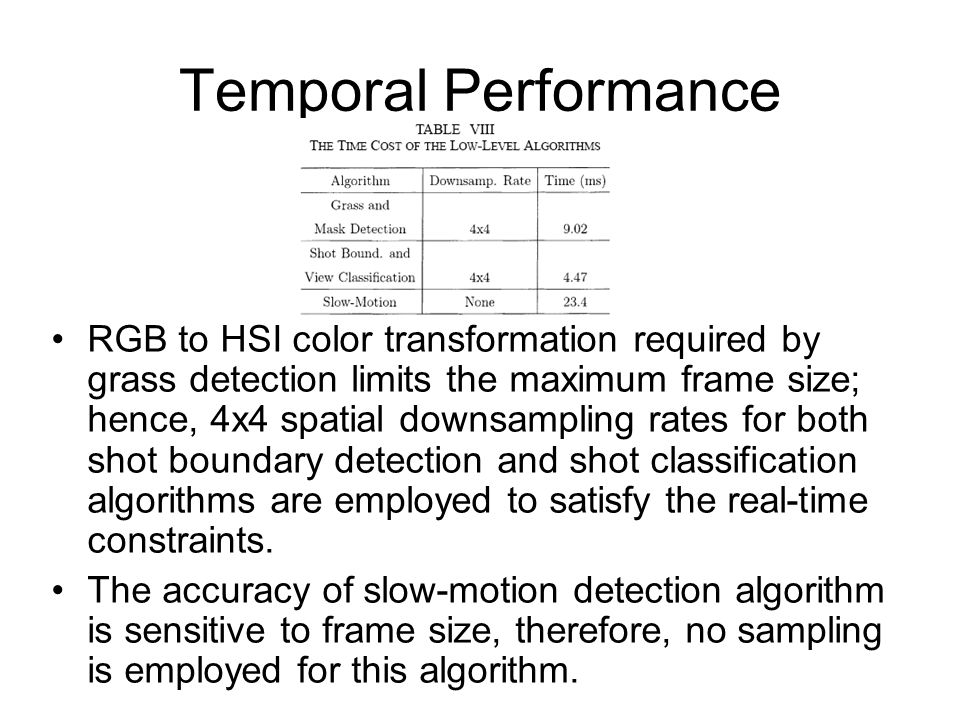 Temporal Performance