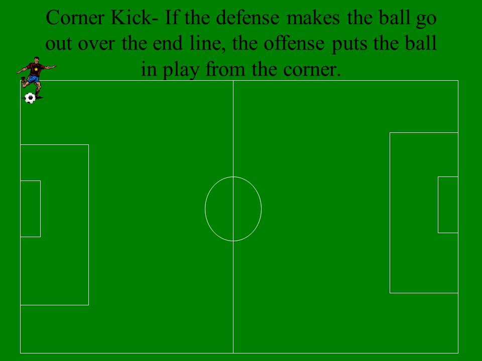 Corner Kick- If the defense makes the ball go out over the end line, the offense puts the ball in play from the corner.