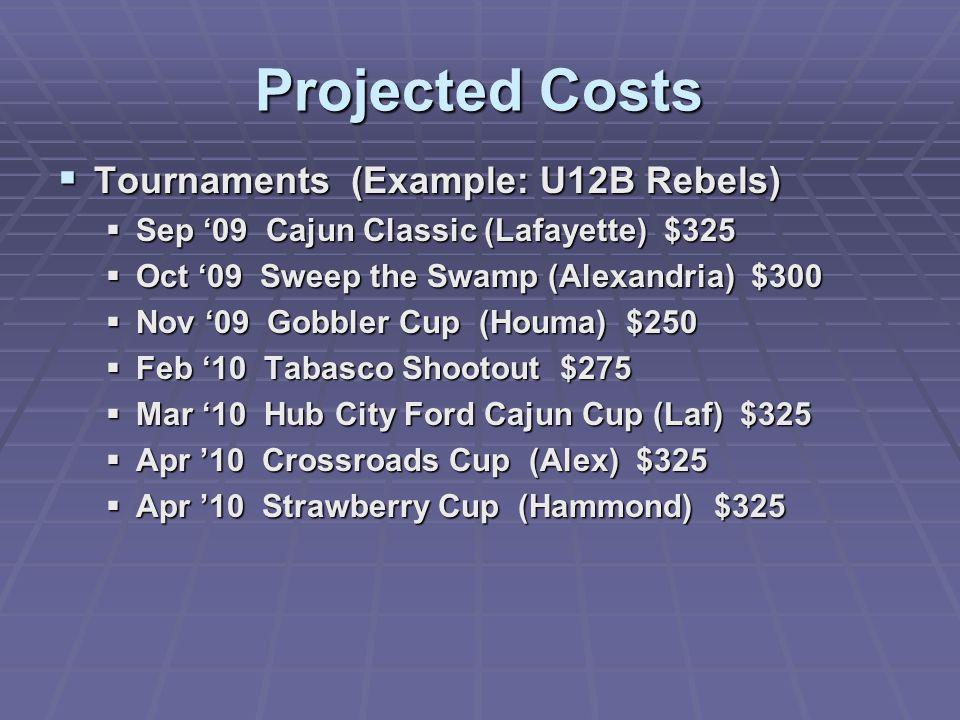 Projected Costs Tournaments (Example: U12B Rebels)