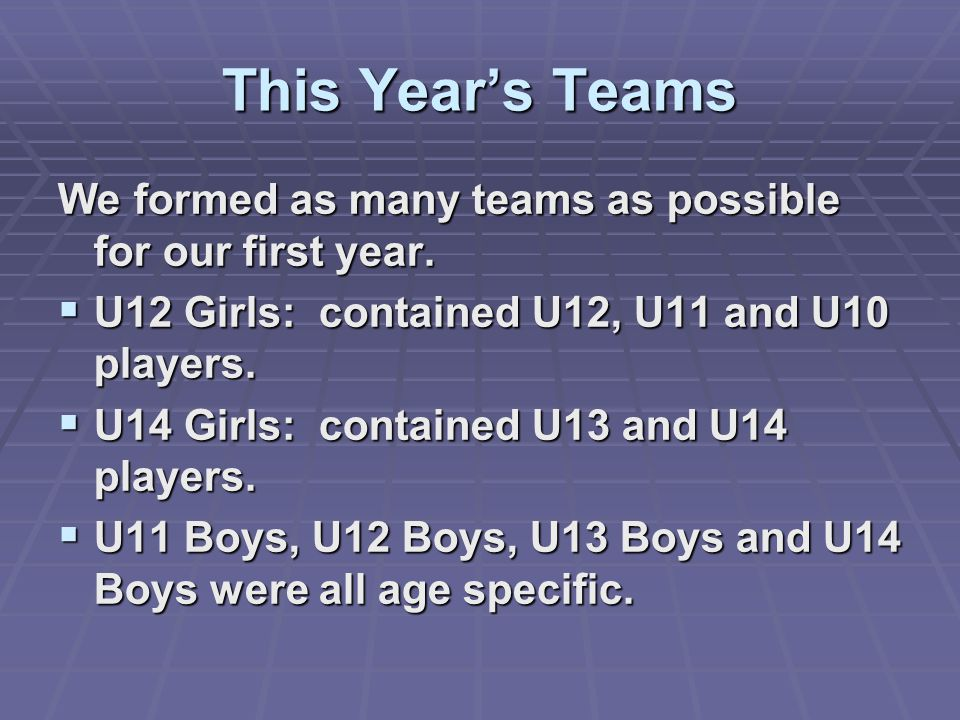 This Year's Teams We formed as many teams as possible for our first year. U12 Girls: contained U12, U11 and U10 players.