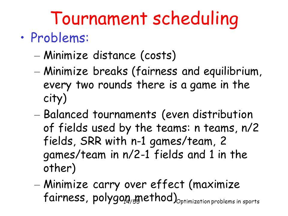 Tournament scheduling