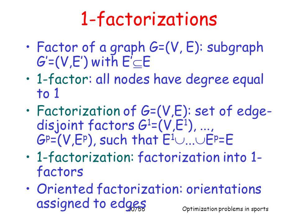 1-factorizations Factor of a graph G=(V, E): subgraph G'=(V,E') with E'E. 1-factor: all nodes have degree equal to 1.