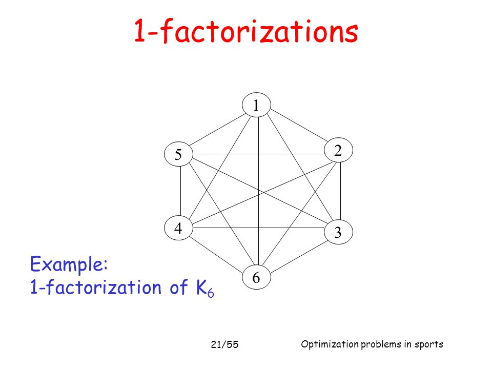 1-factorizations 1 2 5 4 3 Example: 1-factorization of K6 6