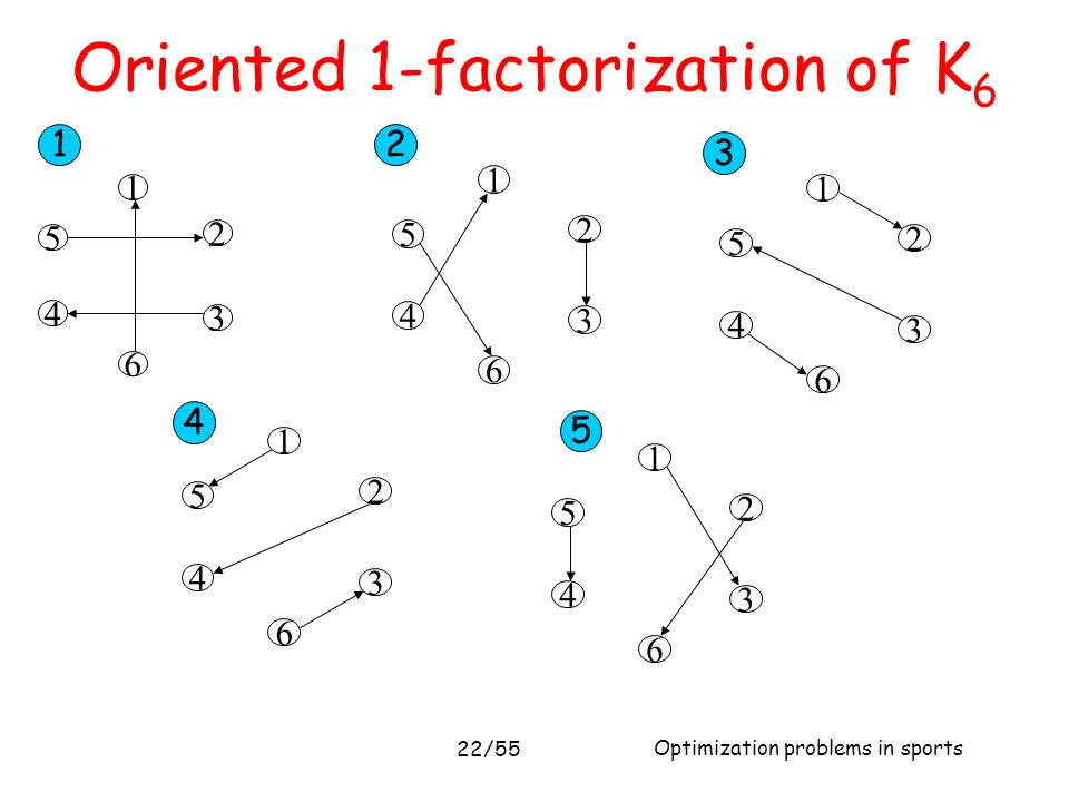 Oriented 1-factorization of K6