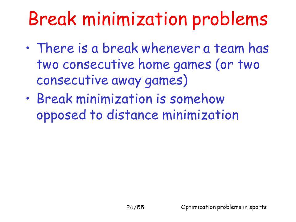 Break minimization problems