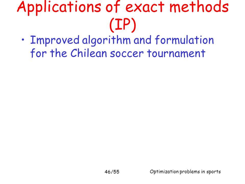 Applications of exact methods (IP)