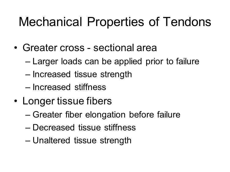 Mechanical Properties of Tendons