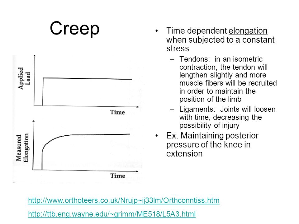 Creep Time dependent elongation when subjected to a constant stress