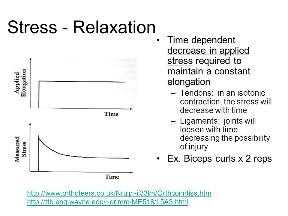 Stress - Relaxation Time dependent decrease in applied stress required to maintain a constant elongation.