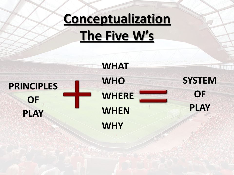 Conceptualization The Five W's