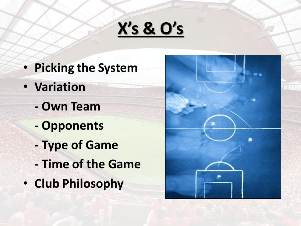 X's & O's Picking the System Variation - Own Team - Opponents