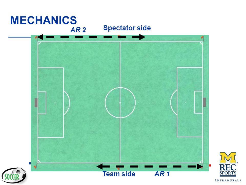 MECHANICS Spectator side AR 2 Team side AR 1