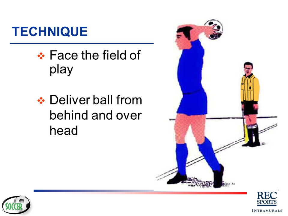 TECHNIQUE Face the field of play Deliver ball from behind and over head