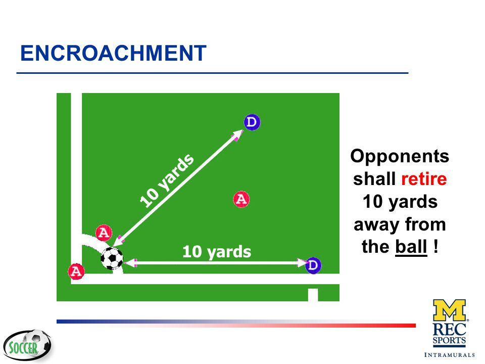 Opponents shall retire 10 yards away from the ball !