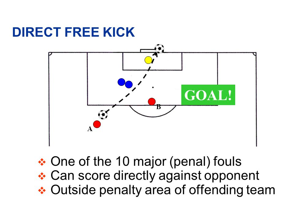 GOAL! DIRECT FREE KICK One of the 10 major (penal) fouls