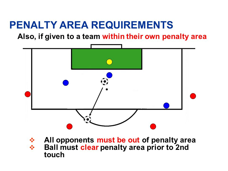 PENALTY AREA REQUIREMENTS