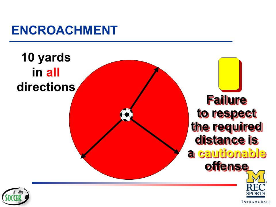 ENCROACHMENT 10 yards. in all. directions. Failure. to respect. the required. distance is. a cautionable.