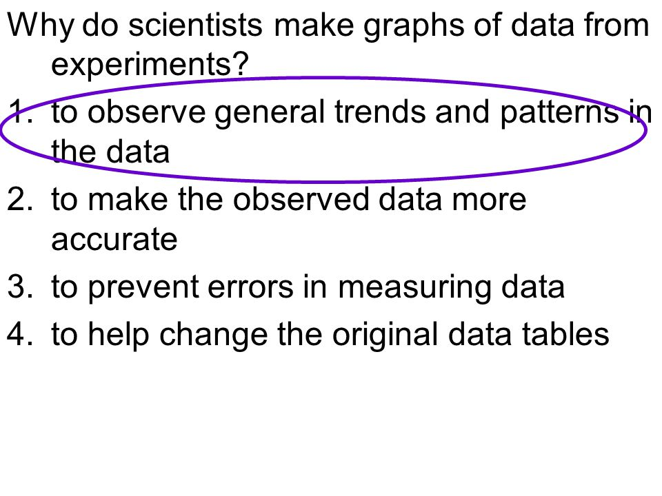 Why do scientists make graphs of data from experiments