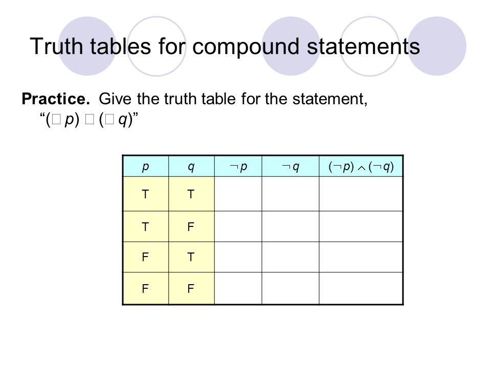 Truth tables for compound statements