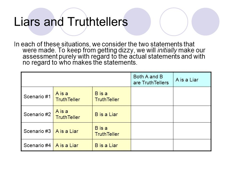 Liars and Truthtellers
