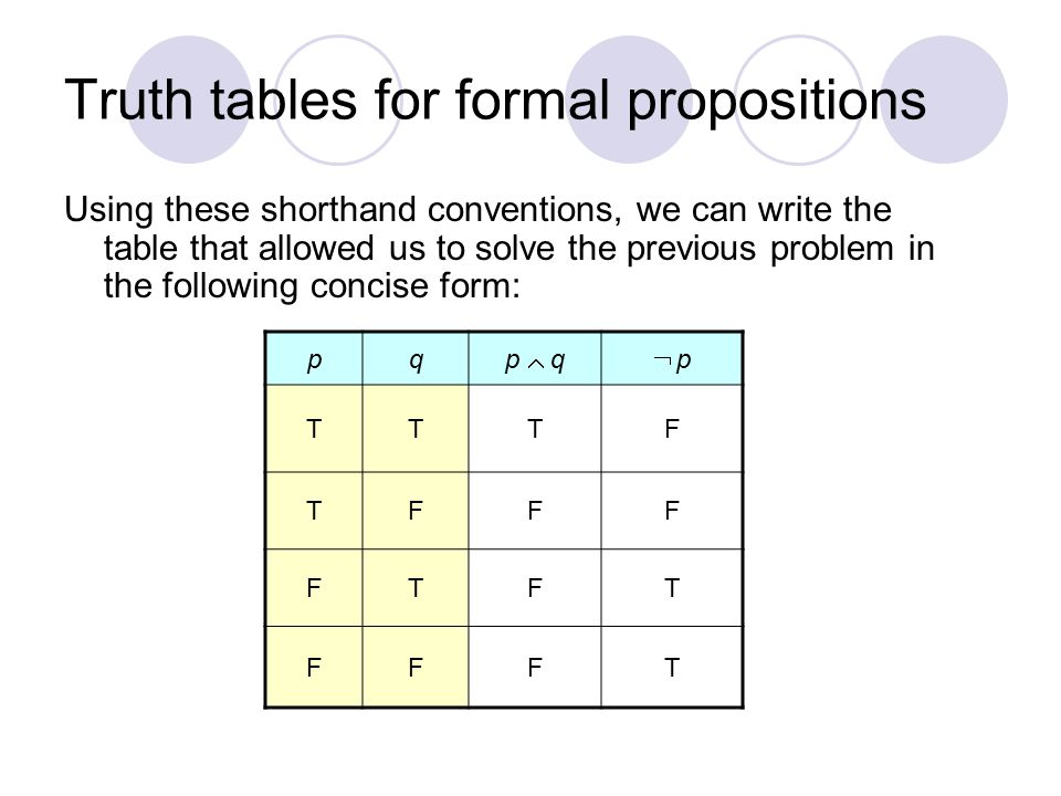Truth tables for formal propositions
