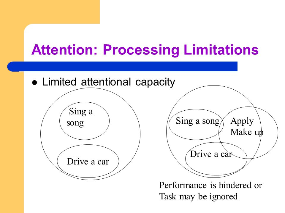 Attention: Processing Limitations
