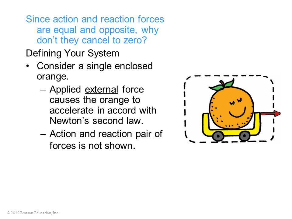 Since action and reaction forces are equal and opposite, why don't they cancel to zero