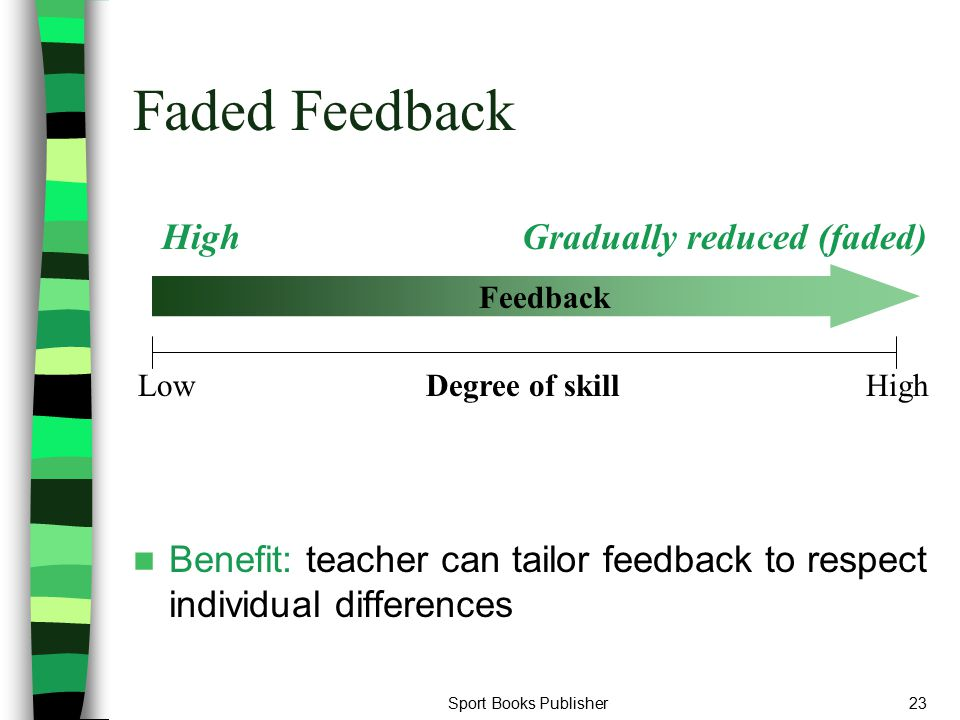 Faded Feedback Benefit: teacher can tailor feedback to respect individual differences. High Gradually reduced (faded)