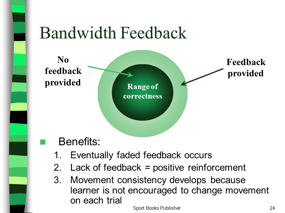 Bandwidth Feedback Benefits: No feedback provided Feedback provided
