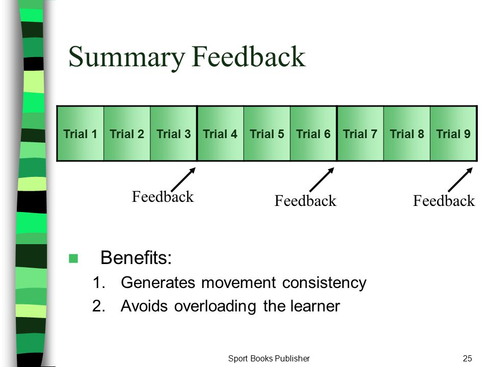 Summary Feedback Benefits: Generates movement consistency