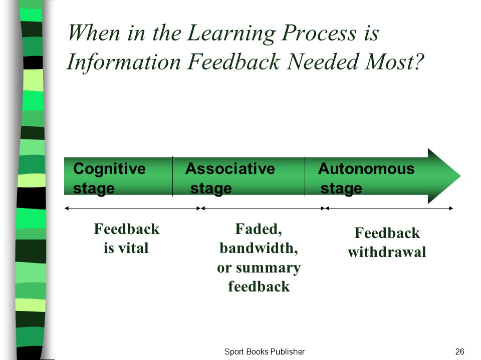 When in the Learning Process is Information Feedback Needed Most
