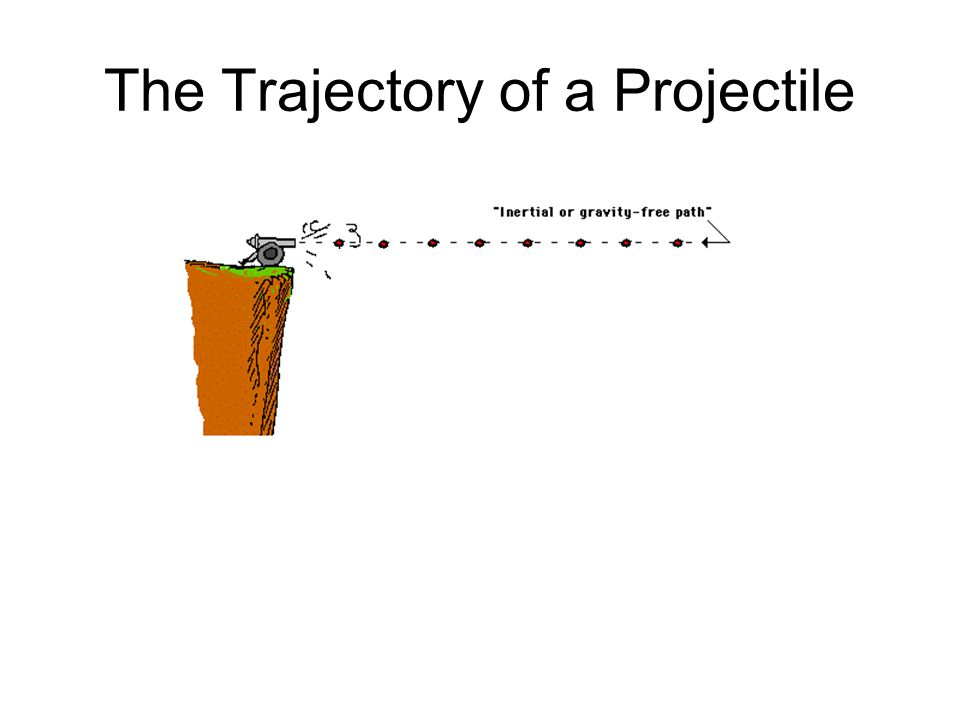 The Trajectory of a Projectile