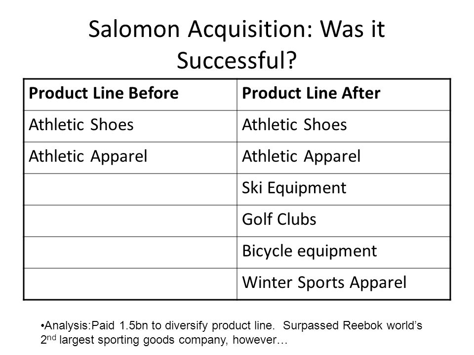 Salomon Acquisition: Was it Successful