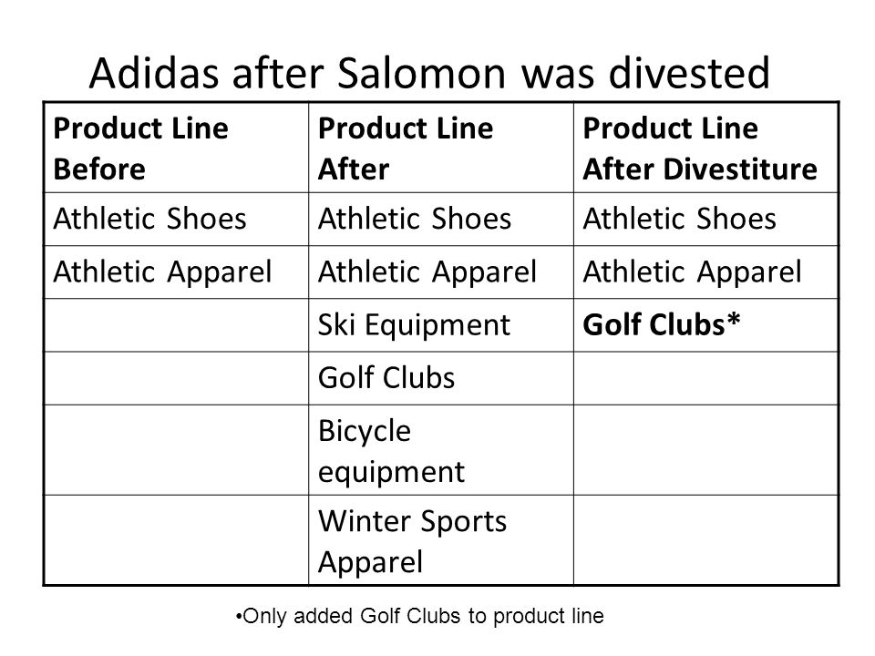 Adidas after Salomon was divested