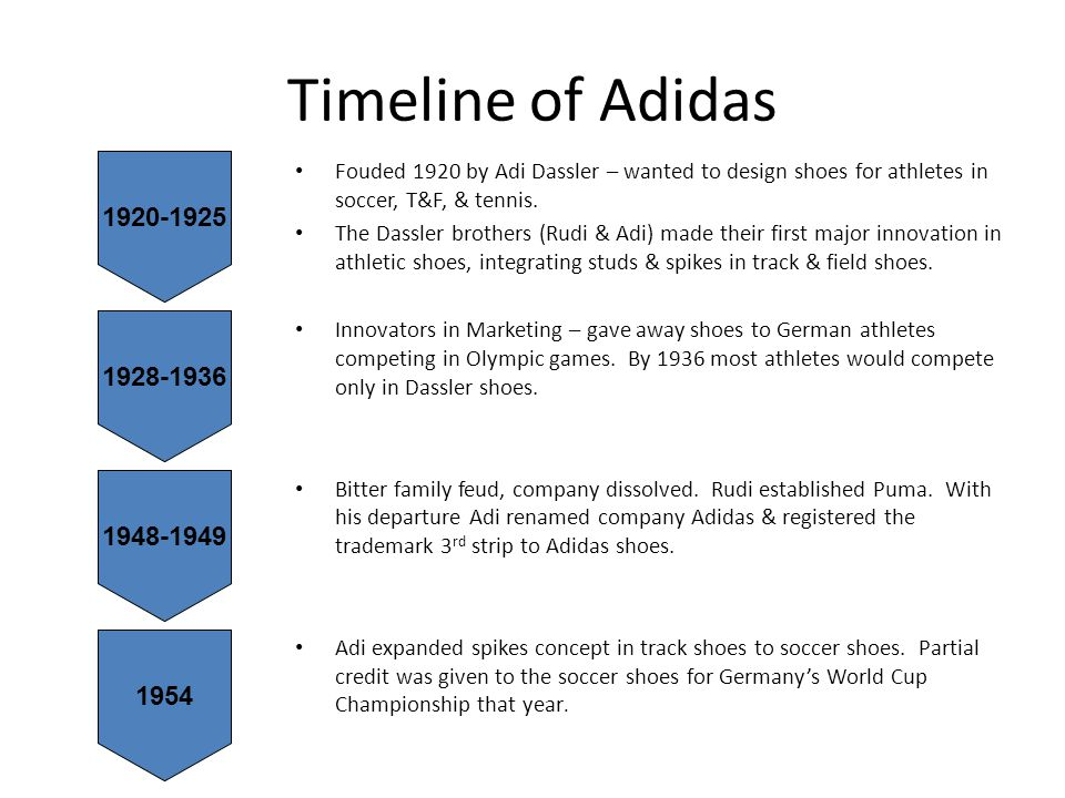 Timeline of Adidas Fouded 1920 by Adi Dassler – wanted to design shoes for athletes in soccer, T&F, & tennis.