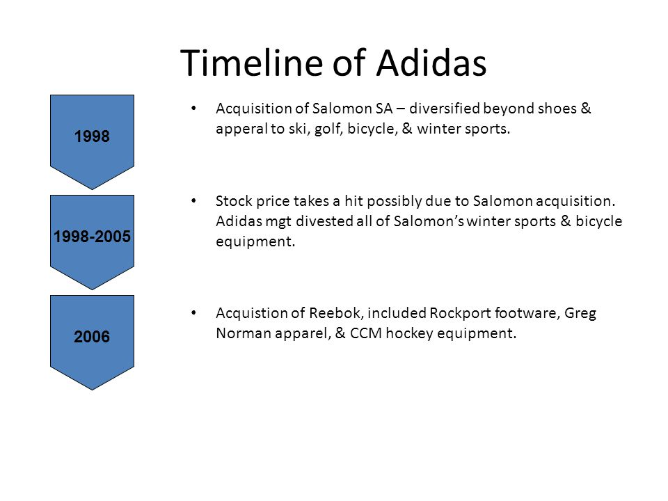 Timeline of Adidas Acquisition of Salomon SA – diversified beyond shoes & apperal to ski, golf, bicycle, & winter sports.