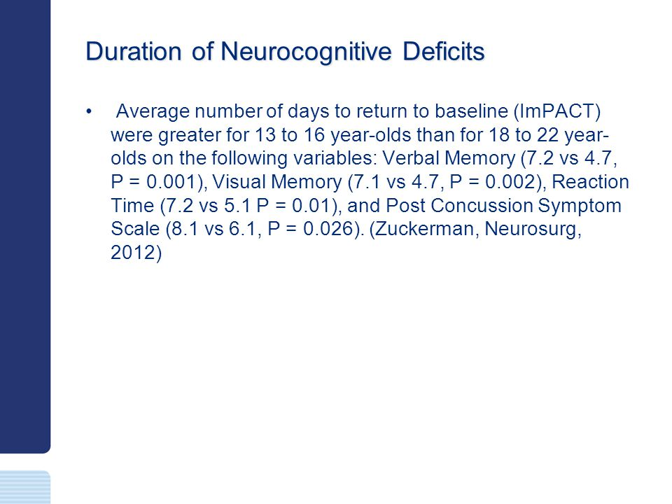 Duration of Neurocognitive Deficits